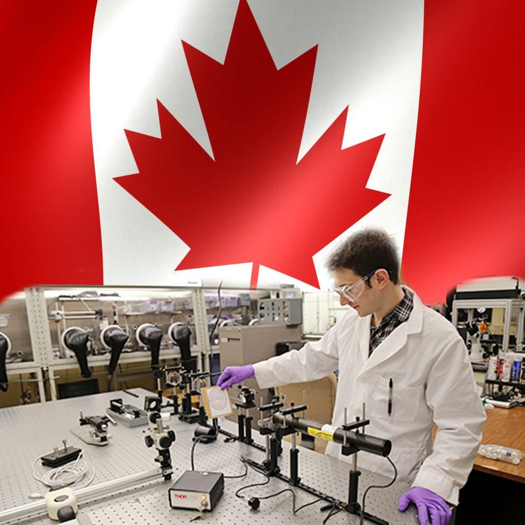 Nên lao động định cư Canada 2020
