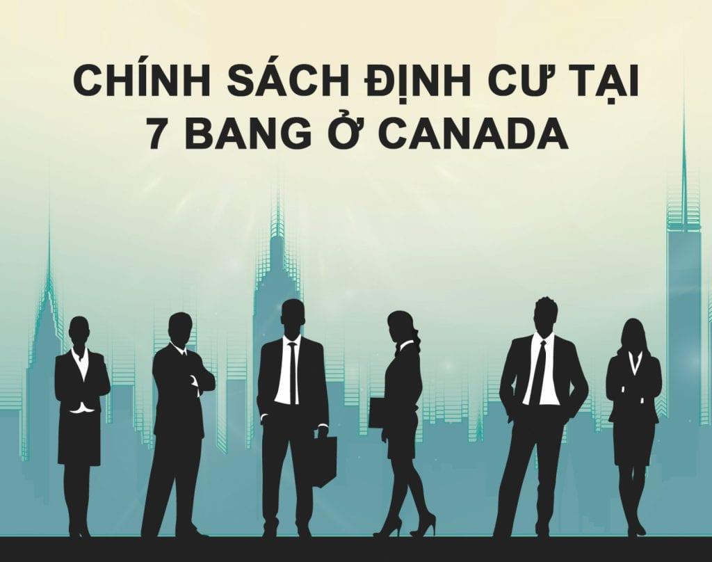 lao động định cư Canada 2020