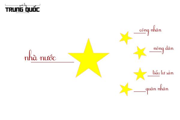 ý nghĩa cờ trung quốc, cờ trung quốc, cờ trung quốc qua các thời kỳ, ý nghĩa lá cờ trung quốc, ý nghĩa quốc kỳ trung quốc, lá cờ trung quốc như thế nào, quốc kỳ trung quốc, lá cờ trung quốc, quốc kỳ trung quốc qua các thời kỳ, cờ trung quốc có mấy ngôi sao, ý nghĩa của lá cờ trung quốc, cờ của trung quốc, cờ trung quốc có từ khi nào, lá cờ của trung quốc, lá cờ của trung quốc như thế nào, 5 ngôi sao trên cờ trung quốc, lá cờ trung quốc màu gì